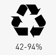 Techlam Recycled Material